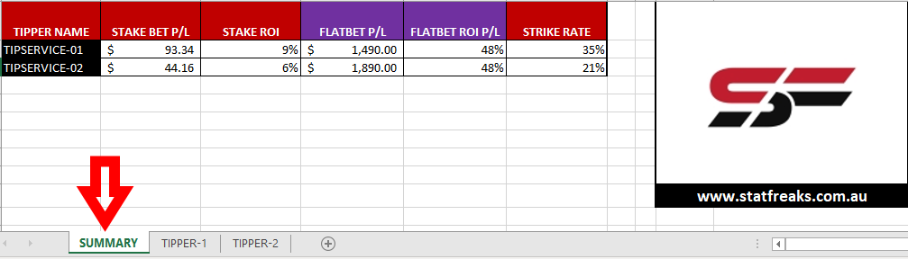 how to track your tips for horse racing in a spreadsheet
